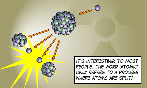 It's interesting: For most people, the word atomic only refers to a process where atoms are split.
