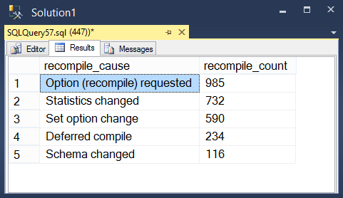 recompile_reasons